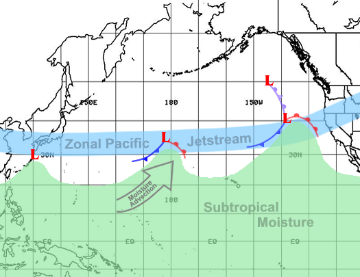 Schematic of December 2005 Storm Period